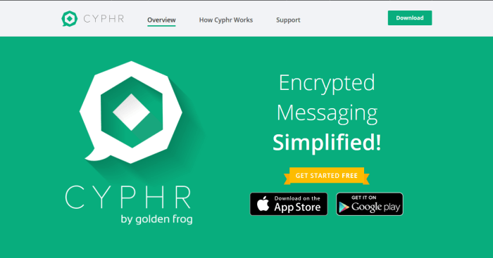 Cyphr Encrpyted Messaging